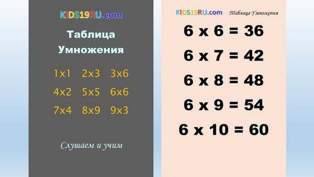 Times Table in Russian