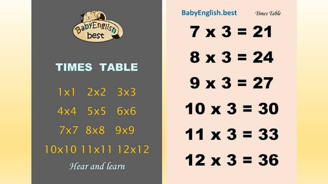 Times Table - App for Android